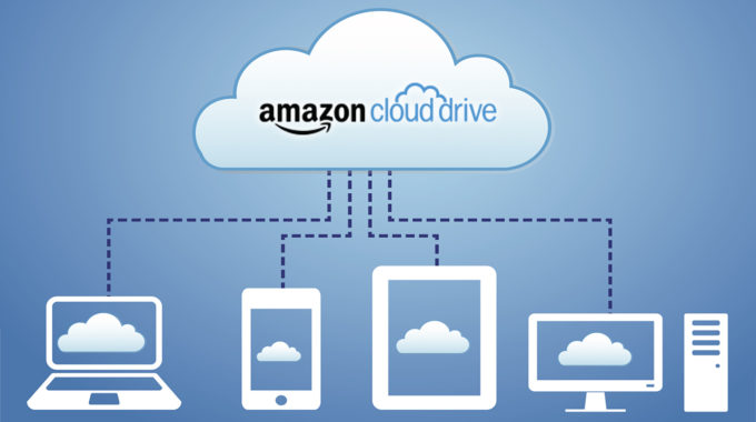 Amazon Cloud Drive and Cloud Player Introduction