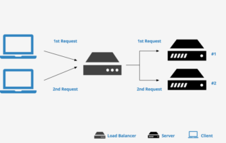 Building a Redundant Microsoft 2016 RDS Farm with Netscaler! Part 3